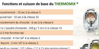 Fonctions et cuisson de base du Thermomix